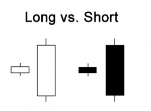 Long (BUY), Short (SELL) คืออะไร forex
