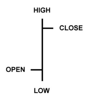 Forex Charts คืออะไร forex