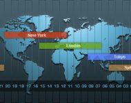 ตลาด Forex กับตลาดหุ้น คืออะไร
