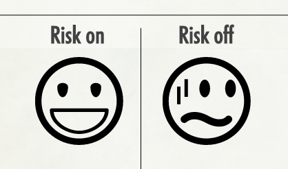 Risk on Risk off คืออะไร