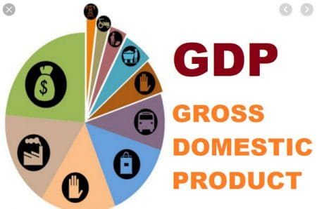 GDP forex